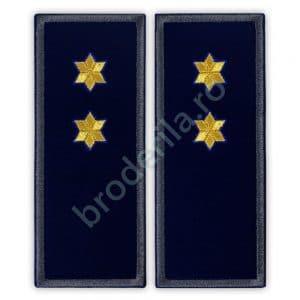 Grade Comisar politia de frontiera IGPFR