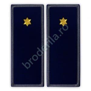 Grade Subinspector Politia de Frontiera IGPFR